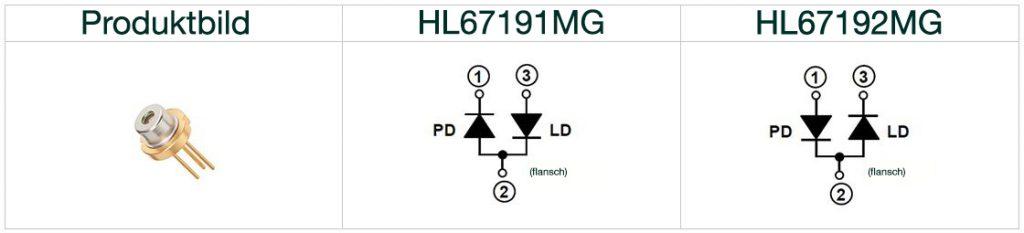 HL67191MG und HL67192MG Laserdioden Produktbild