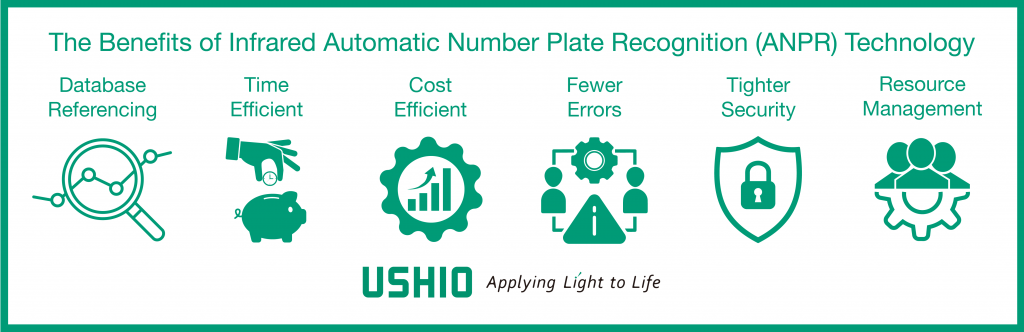 The benefits of automatic number plate recognition (ANPR) over human-based verification
