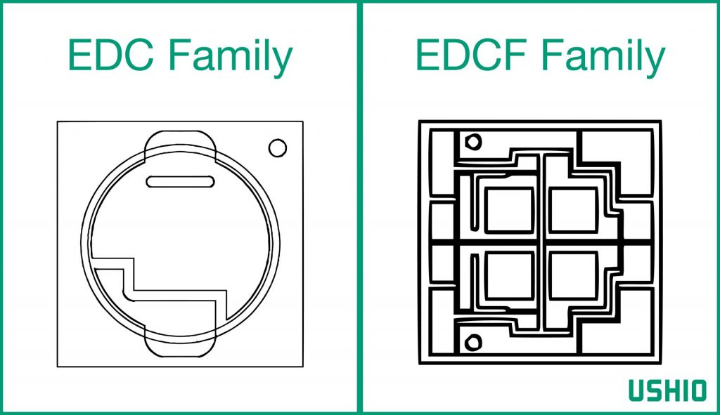 Ushio's Epitex EDC LED family offers single-chip packages with a smaller footprint; Ushio's Epitex EDCF LEDs are a ceramic-based, multi-chip family