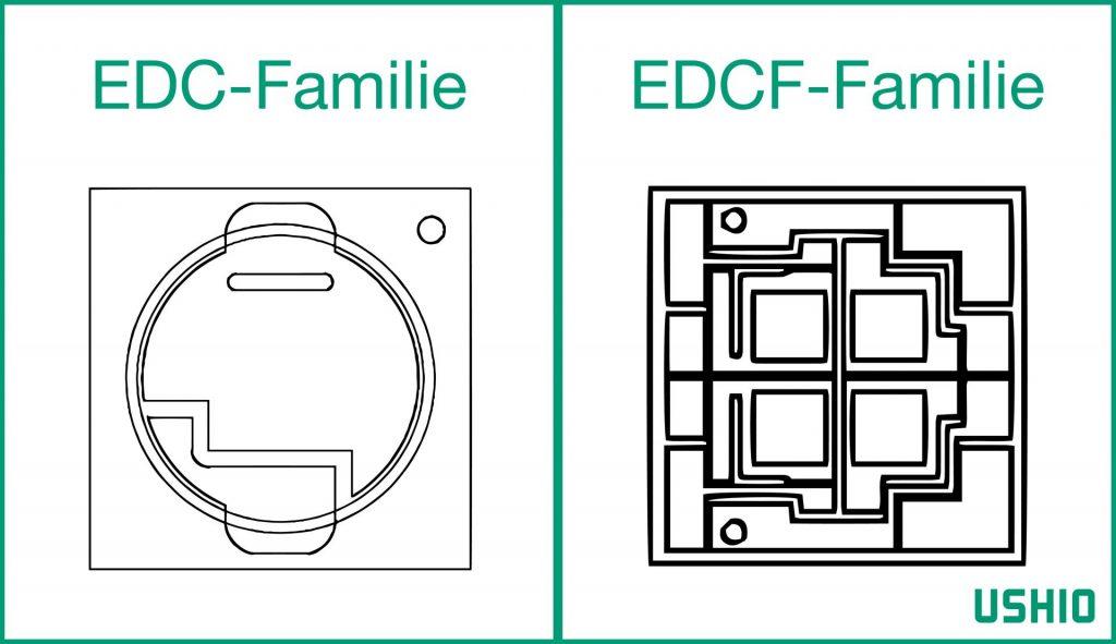 EDC und EDCF-Familie LEDs