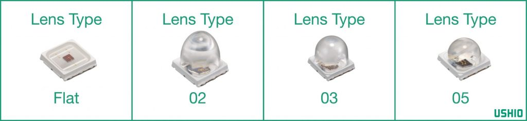Ushio's Epitex SMBB LEDs feature a selection of lenses, such as the flat type, 02, 03, and 05 type lenses for total control over radiation spread and intensity.