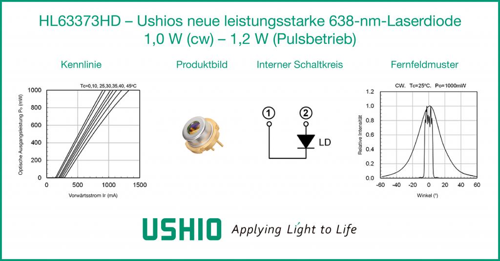 HL63373HD – Ushios neue leistungsstarke 638-nm-Laserdiode