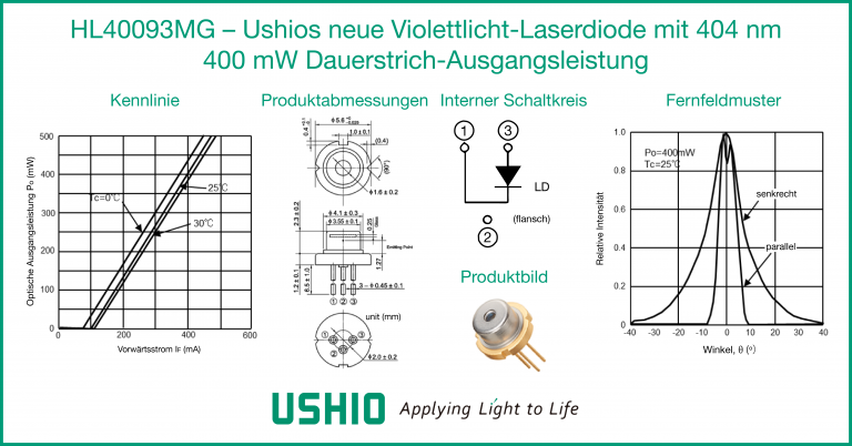 HL40093MG – Ushios neue Violettlicht-Laserdiode mit 404 nm 400 mW Dauerstrich-Ausgangsleistung