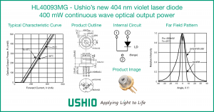 HL40093MG - Ushio's new 404 nm violet laser diode with 400 mW continuous wave optical output power