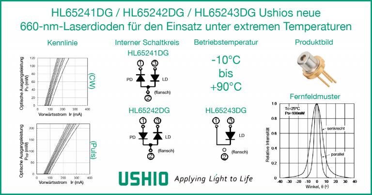 Ushios neue 660-nm-Laserdioden für den Einsatz unter extremen Temperaturen