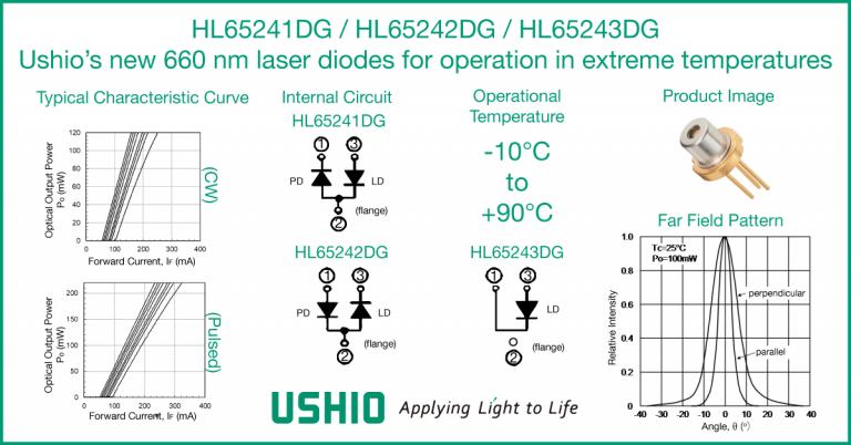 HL65241DG / HL65242DG / HL65243DGUshio's new 660 nm laser diodes for operation in extreme temperatures | Ushio Europe B.V.